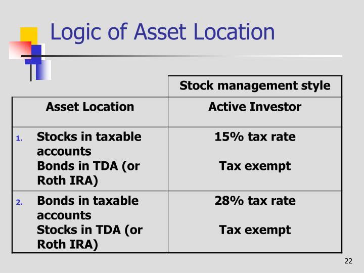 Logic of Asset Location