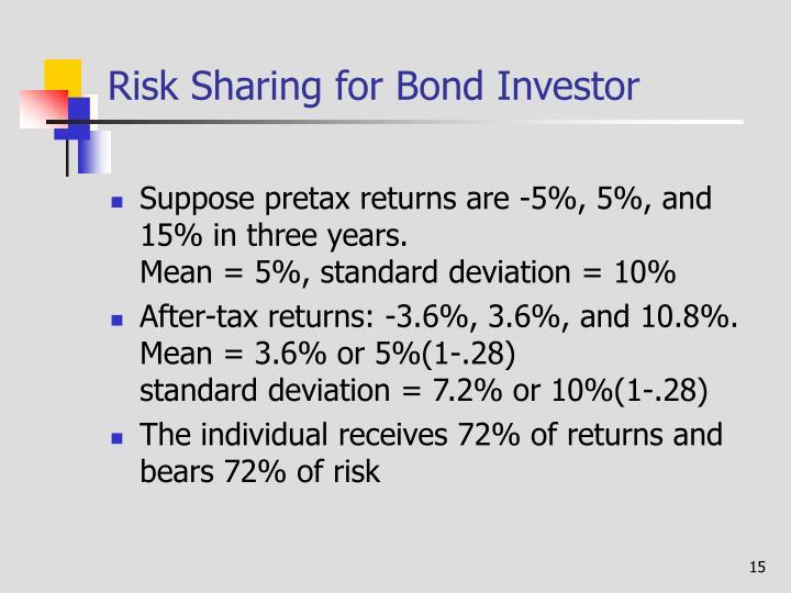 Risk Sharing for Bond Investor