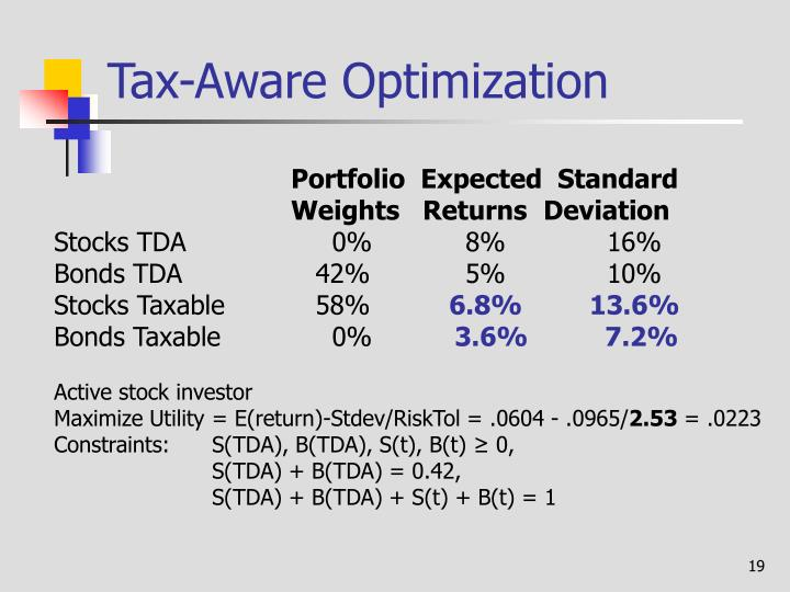 Tax-Aware Optimization