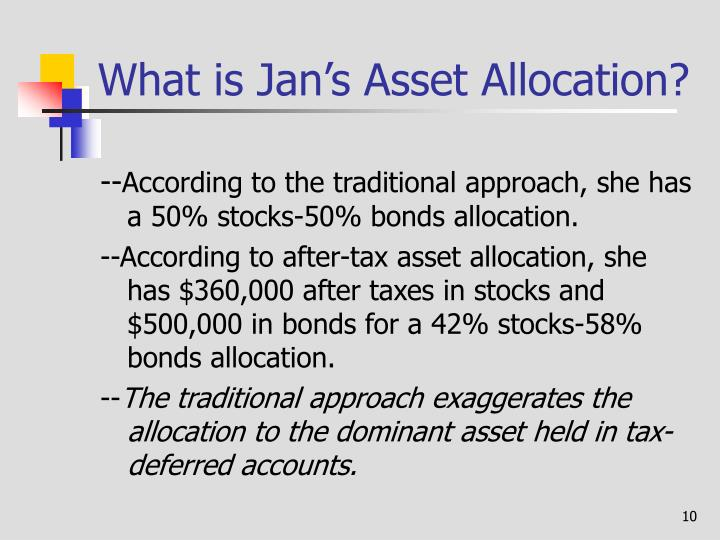What is Jan's Asset Allocation?