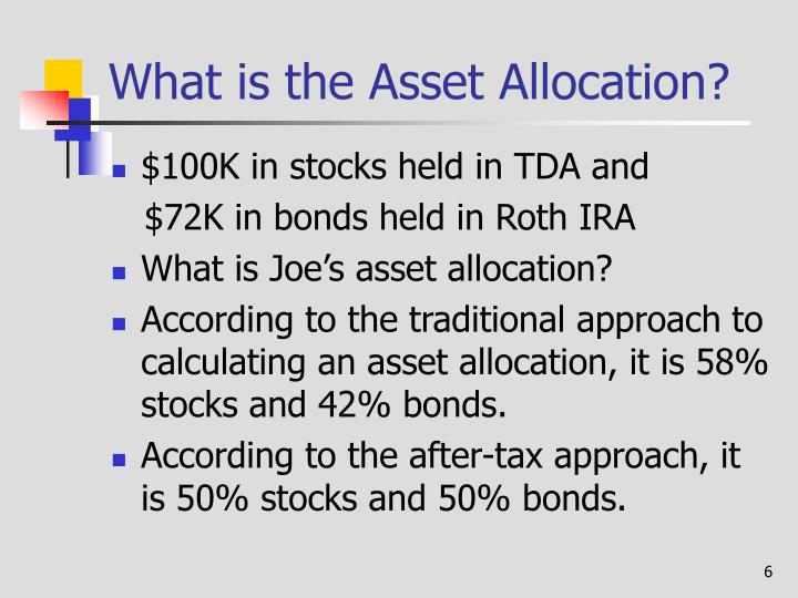 What is the Asset Allocation?