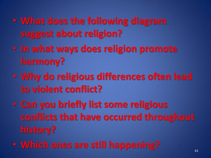 What does the following diagram suggest about religion?