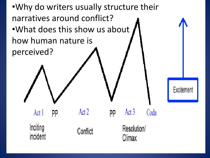 Why do writers usually structure their narratives around conflict?