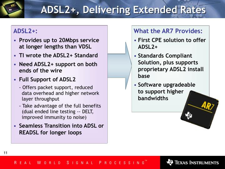 ADSL2+, Delivering Extended Rates