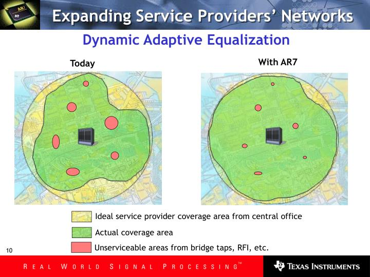 Expanding Service Providers' Networks