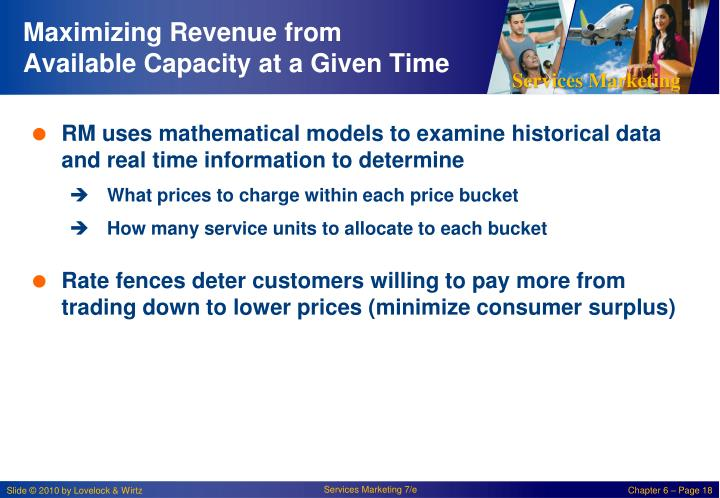 Maximizing Revenue from