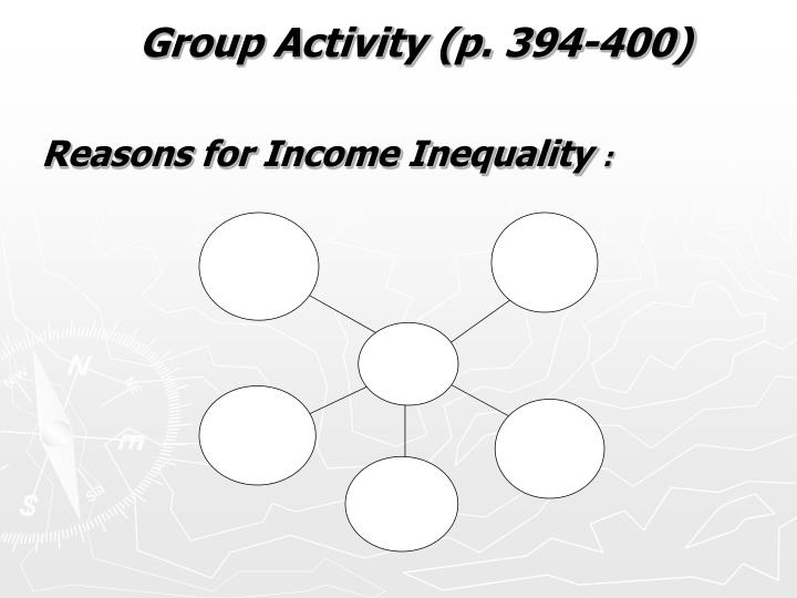 Group Activity (p. 394-400)