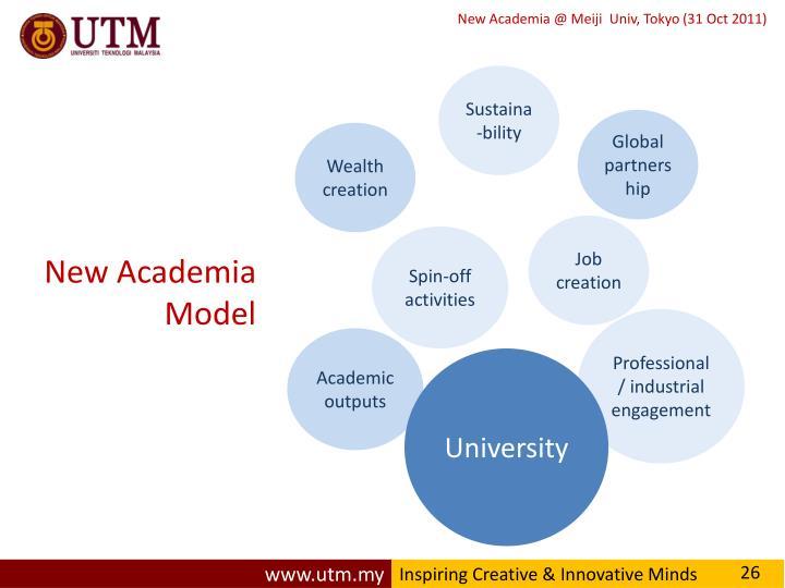 New Academia Model