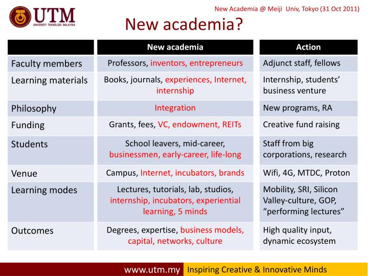 New academia?