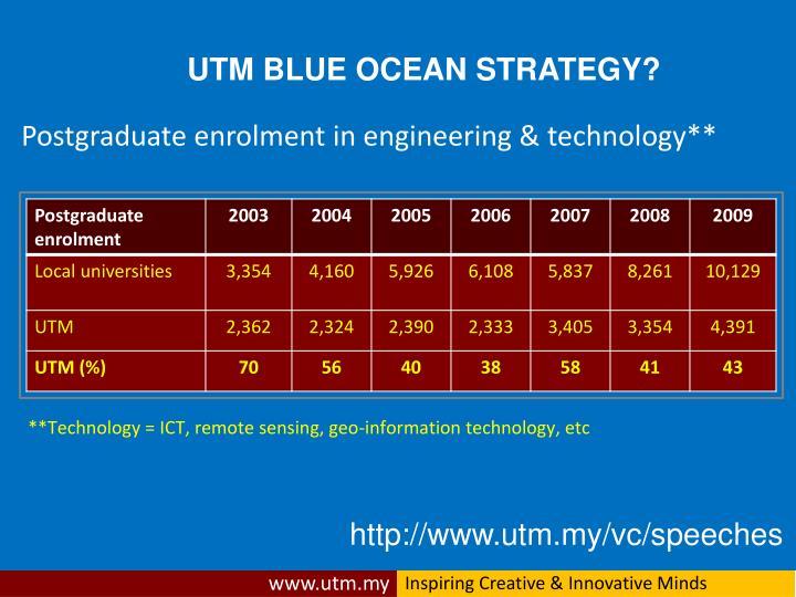 UTM BLUE OCEAN STRATEGY?