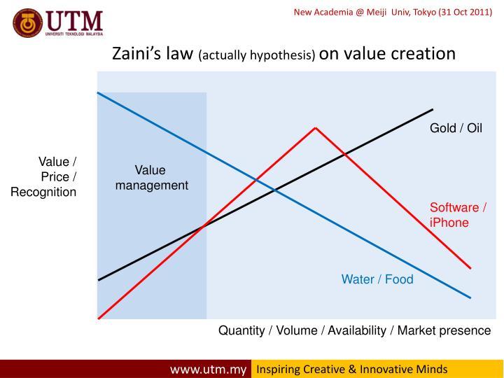 Zaini's law
