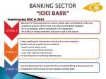 banking sector icici bank