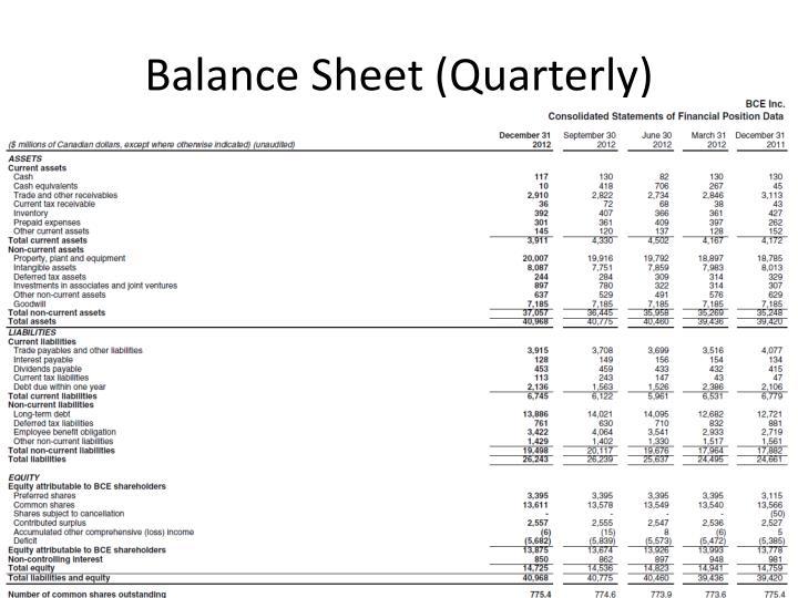 Balance Sheet (Quarterly)