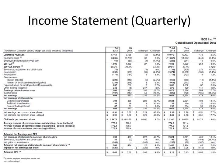 Income Statement (Quarterly)