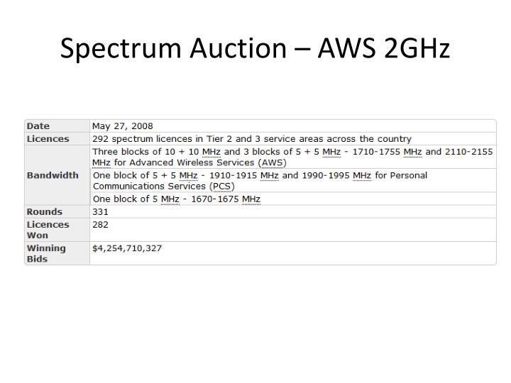 Spectrum Auction – AWS 2GHz
