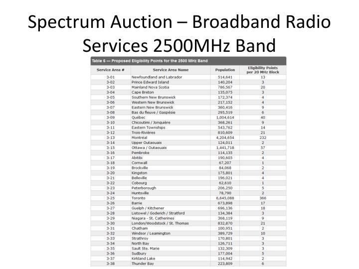 Spectrum Auction – Broadband Radio Services 2500MHz Band