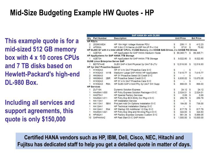 Mid-Size Budgeting Example HW Quotes - HP