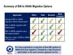 summary of bw to hana migration options