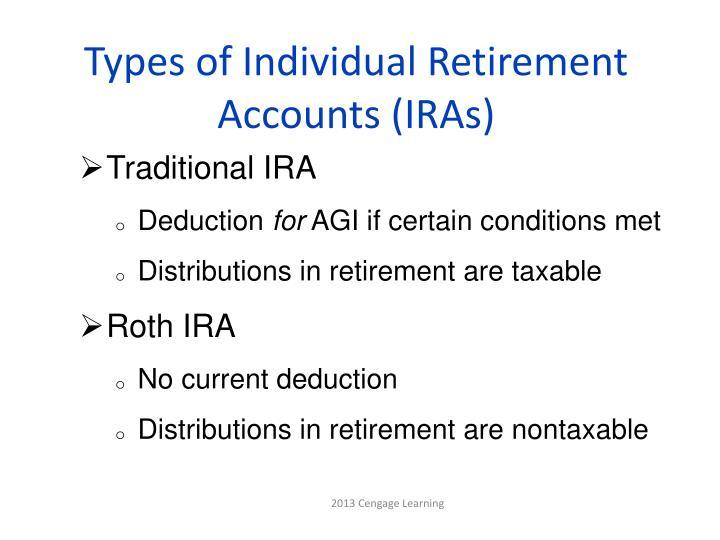 Types of Individual Retirement Accounts (IRAs)