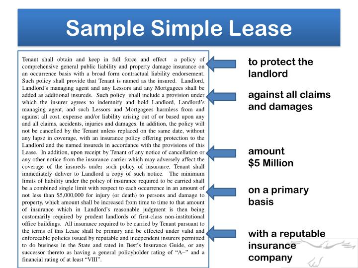 Sample Simple Lease
