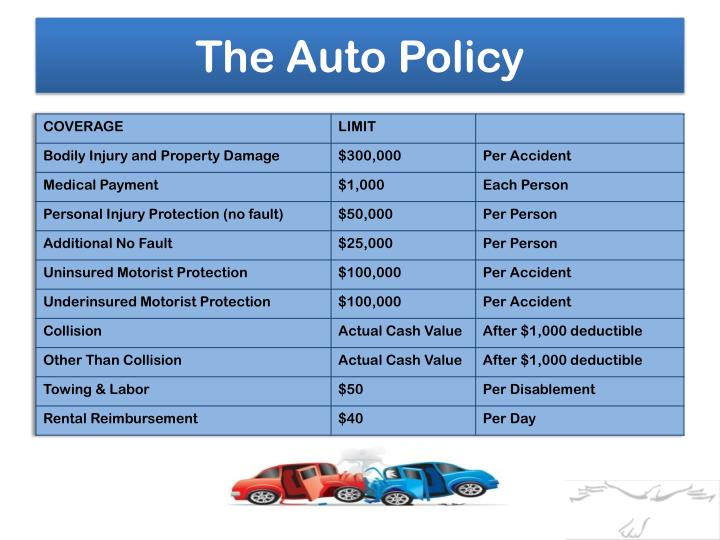 The Auto Policy