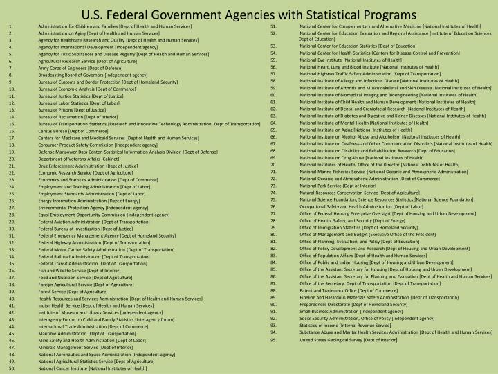 U.S. Federal Government Agencies with Statistical Programs