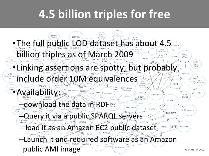 4.5 billion triples for free