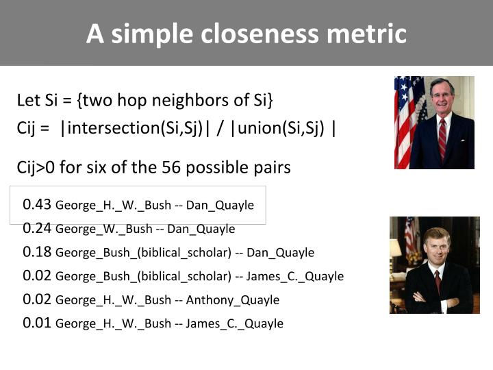 A simple closeness metric