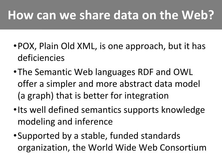 How can we share data on the Web?