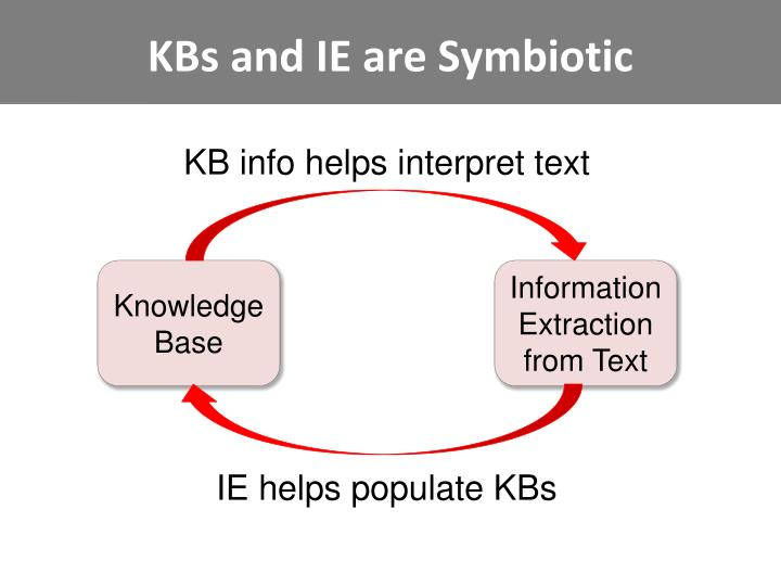 KBs and IE are Symbiotic