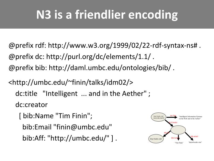 N3 is a friendlier encoding