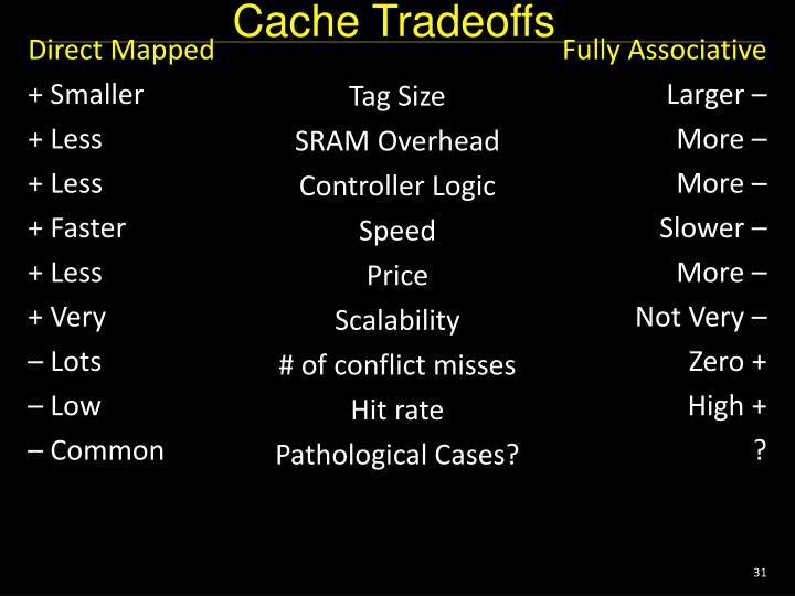 Cache Tradeoffs