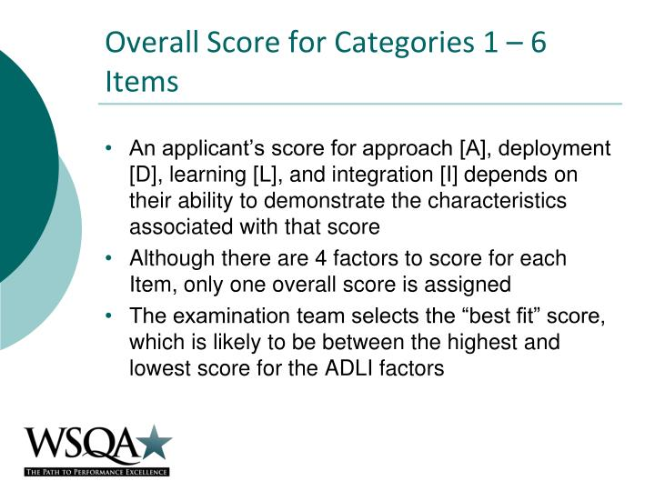 Overall Score for Categories 1 – 6 Items