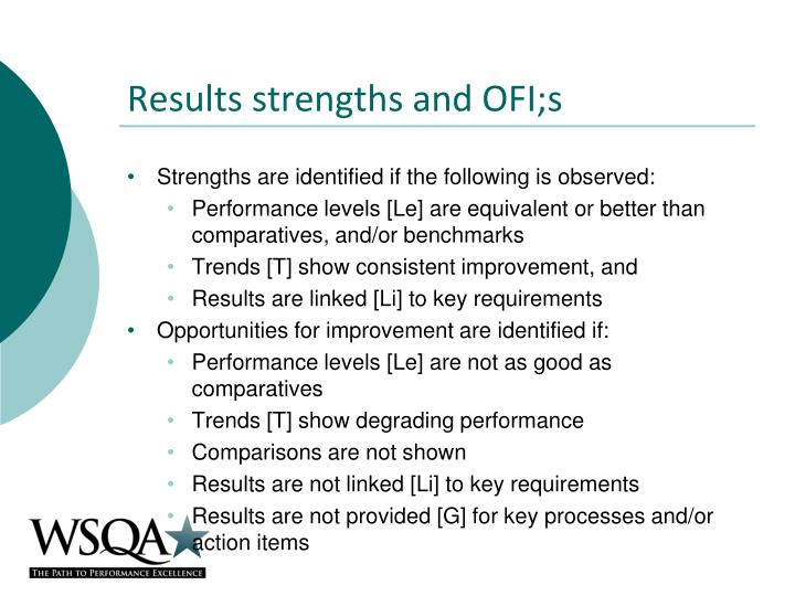Results strengths and OFI;s