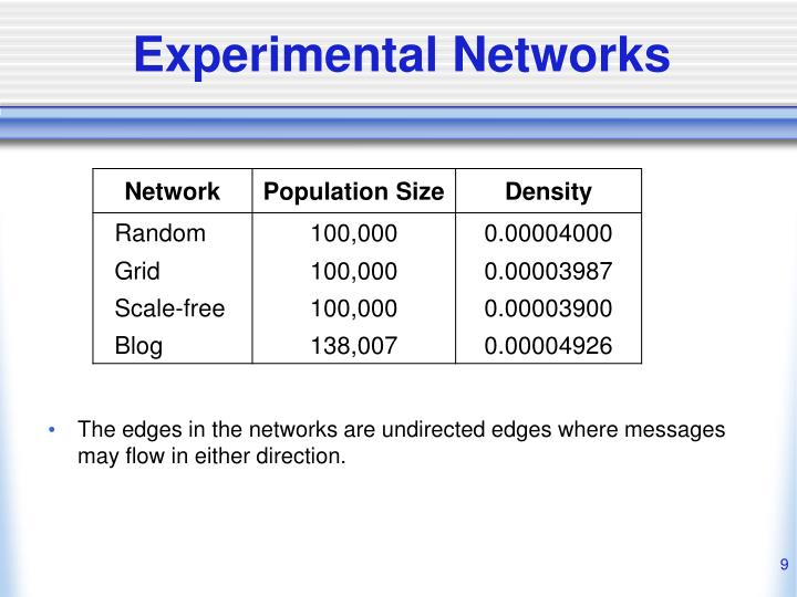 Experimental Networks