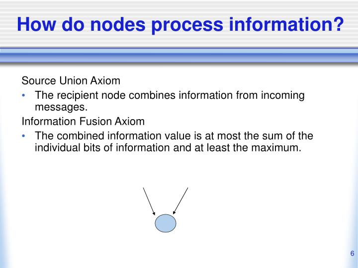 How do nodes process information?