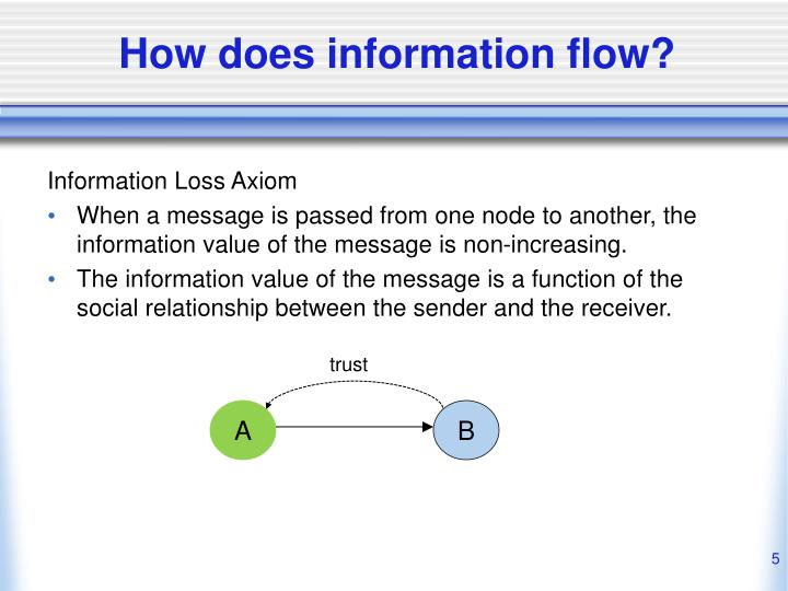 How does information flow?