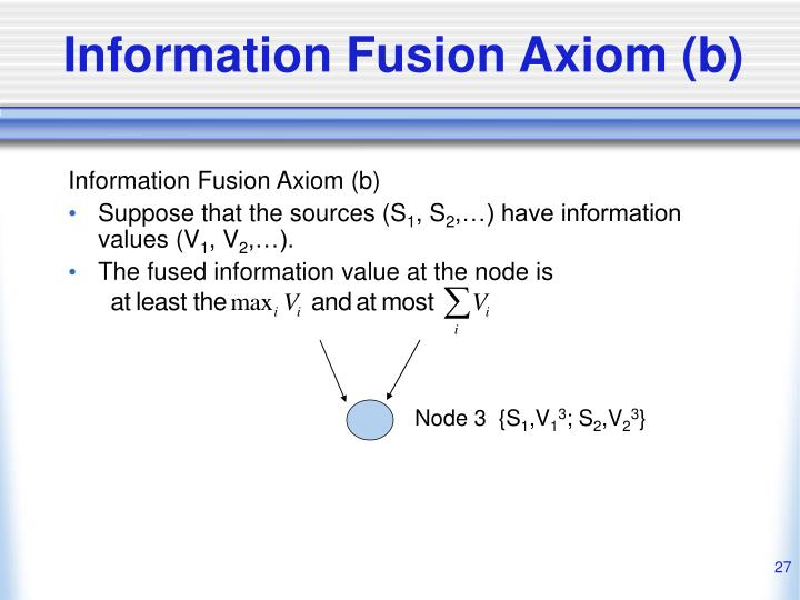 Information Fusion Axiom (b)