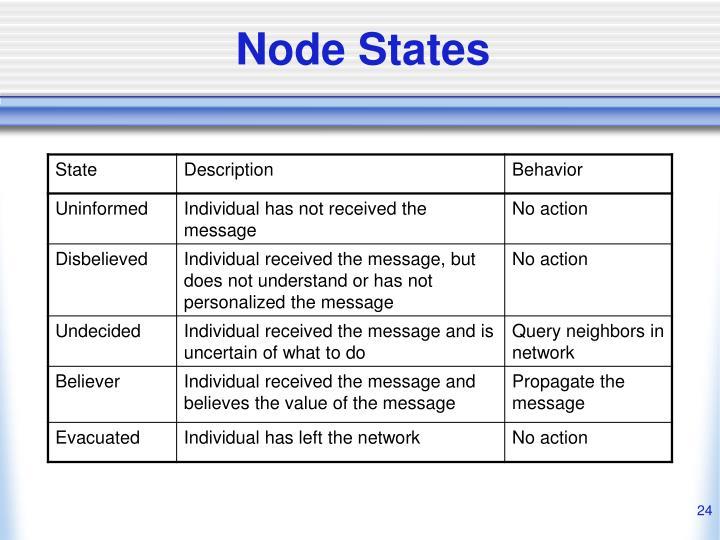 Node States