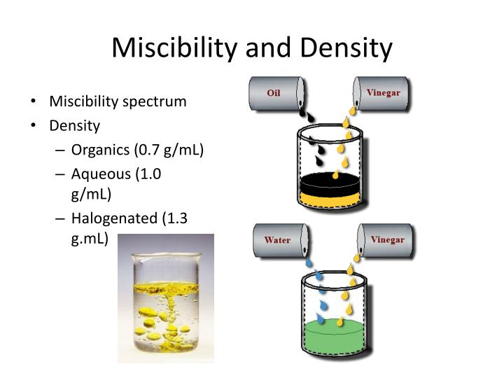 Miscibility and Density