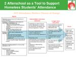 2 afterschool as a tool to support homeless students attendance