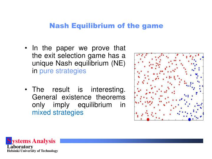 Nash Equilibrium of the game