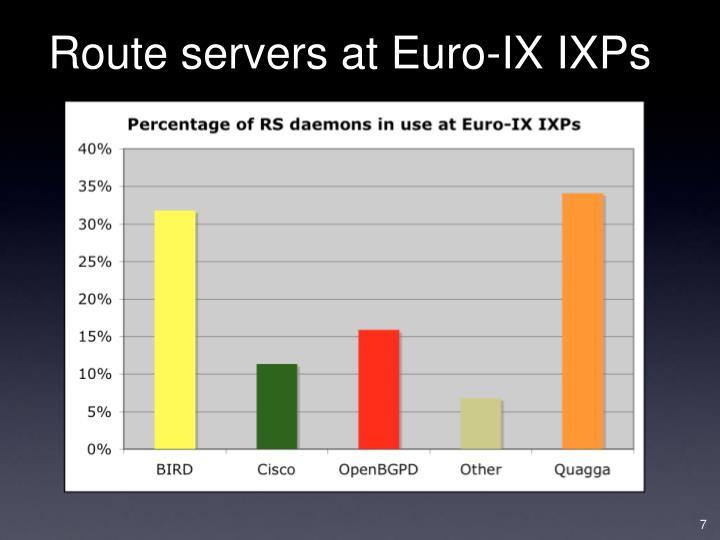 Route servers at Euro-IX IXPs