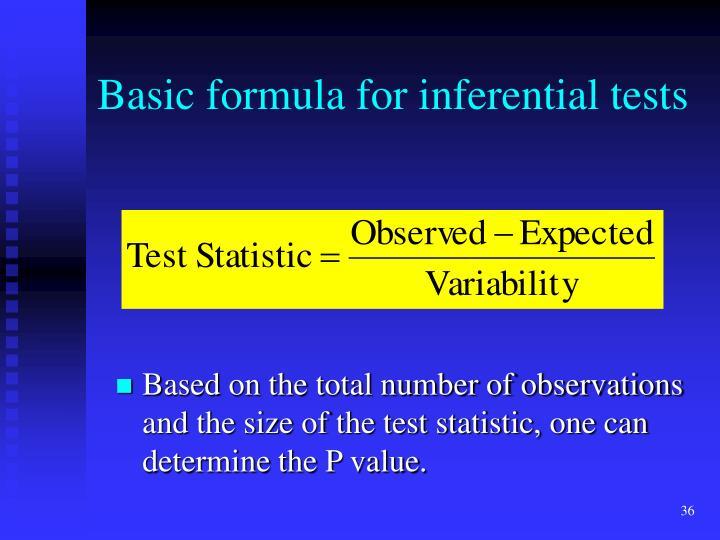 Basic formula for inferential tests