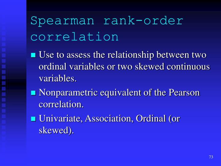 Spearman rank-order correlation
