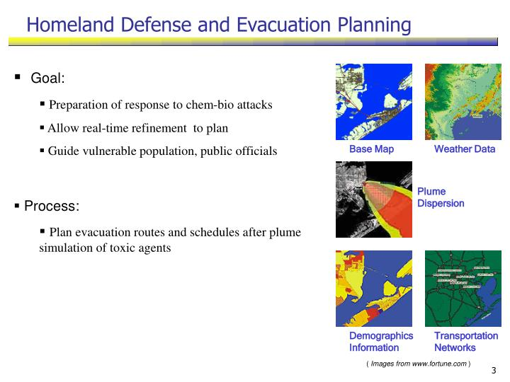 Homeland defense and evacuation planning