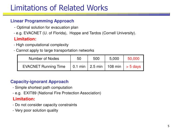 Limitations of Related Works
