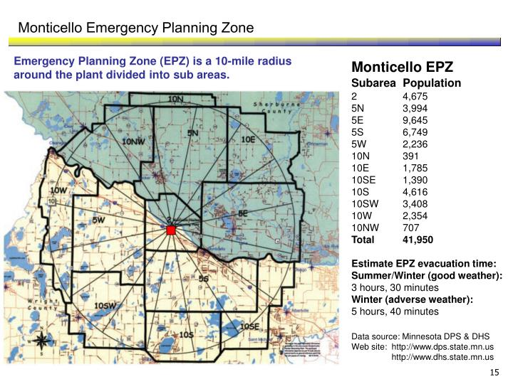 Monticello Emergency Planning Zone