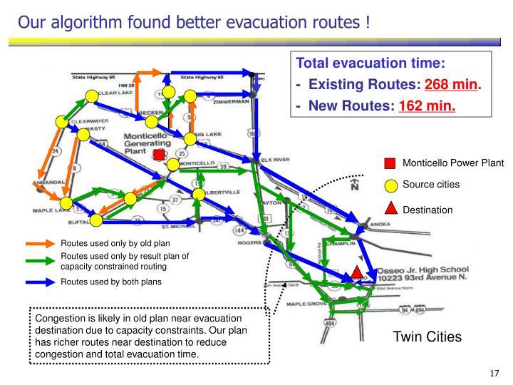 Our algorithm found better evacuation routes !
