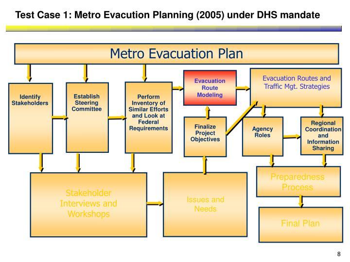 Test Case 1: Metro Evacution Planning (2005) under DHS mandate